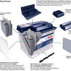 Bosch S4008 – Batterie de Voiture 72A/h-680A – Avis & Test